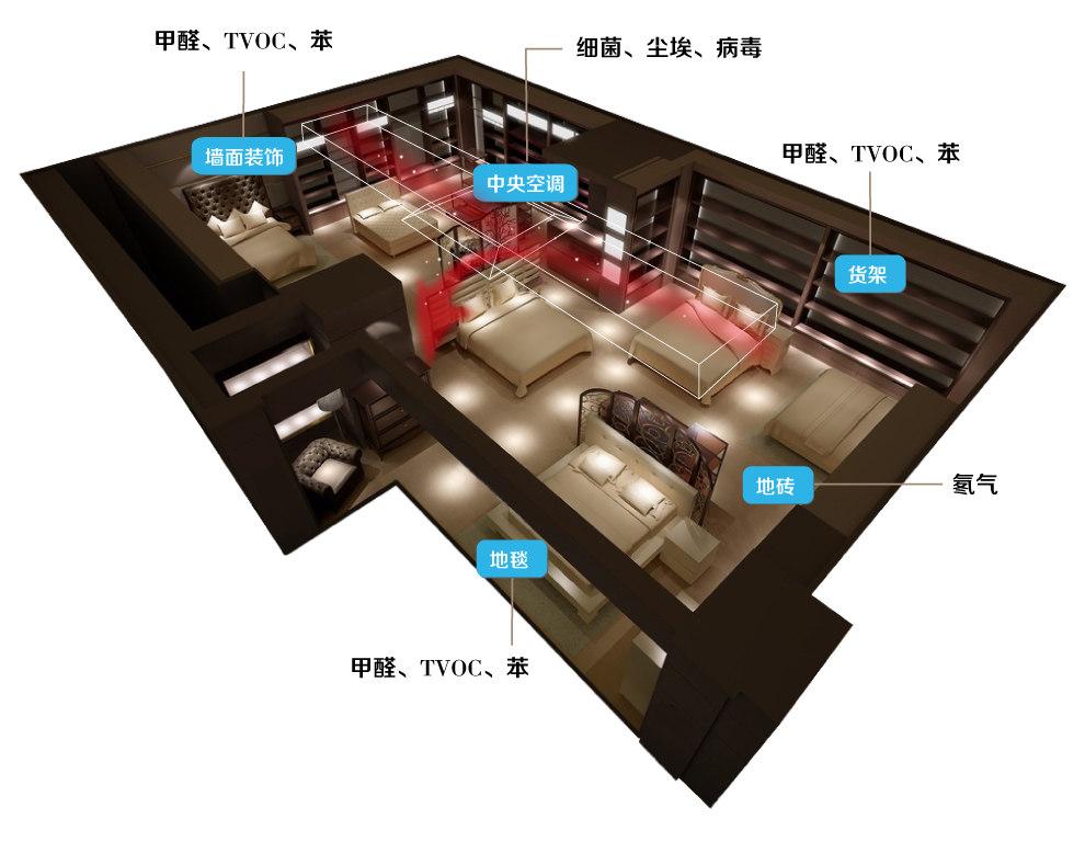 北京酒店除甲醛