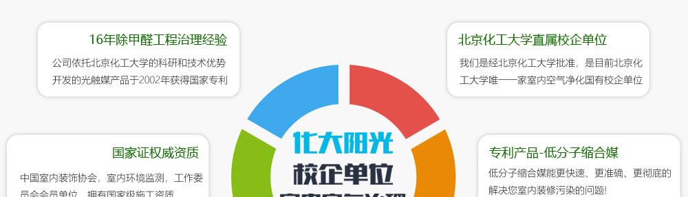 松原专业除甲醛企业首选北京化大阳光松原空气治理中心