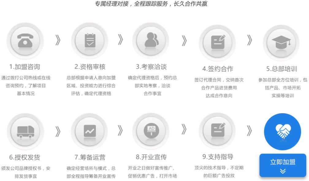 石家庄除甲醛加盟-北京化大阳光除甲醛加盟流程