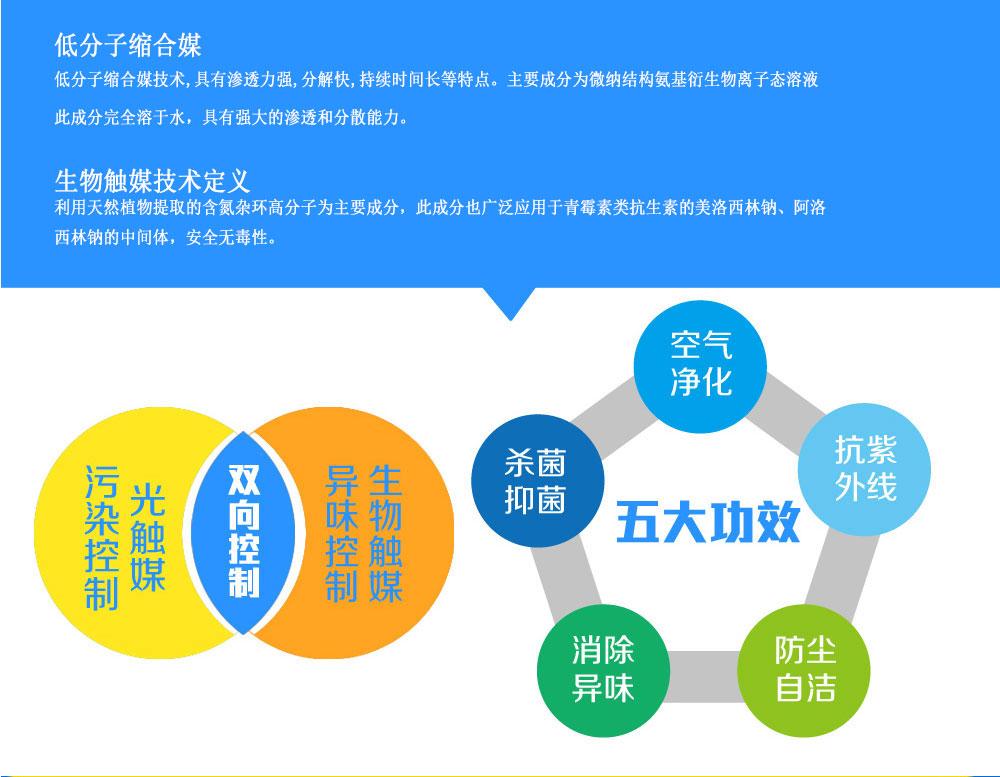 石家庄除甲醛加盟-化大阳光除甲醛产品保障