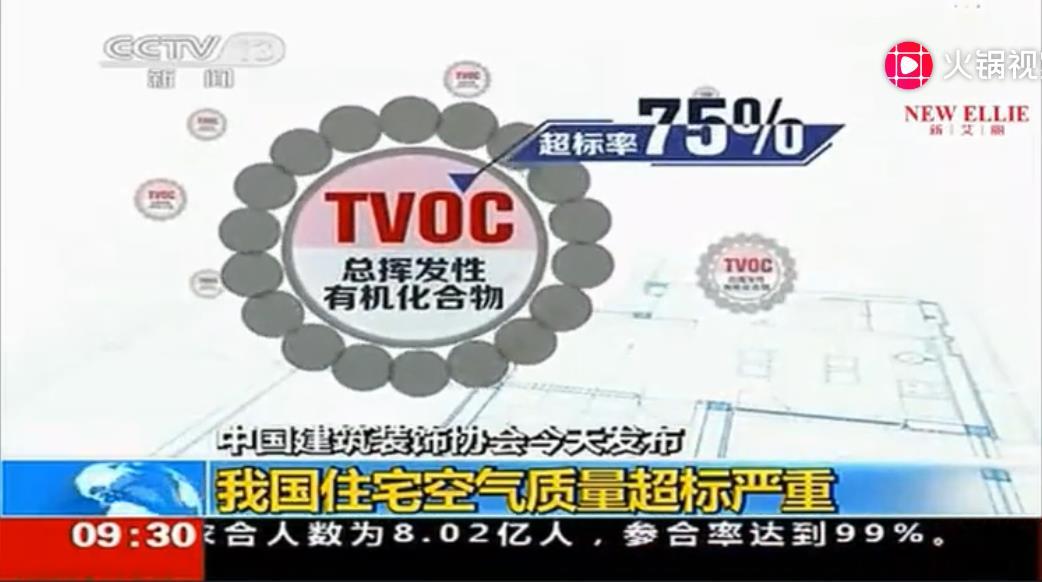 央视cctv13:我国住宅空气质量严重超标 家装污染成为多种疾病的致病原